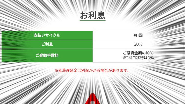 ソフト闇金フォーユーの誤字